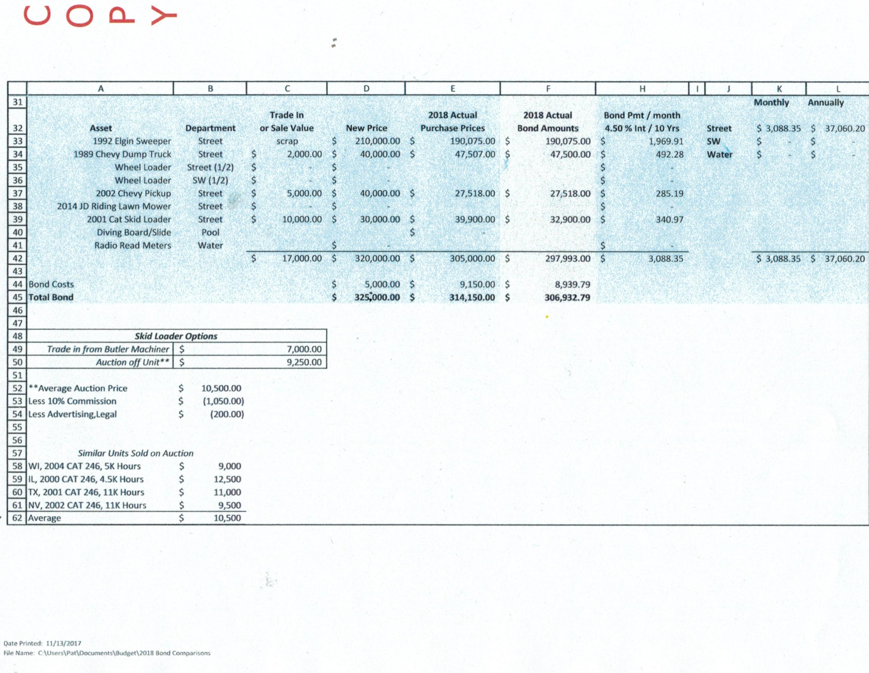 Spreadsheet Alcester 2018 bond comparison